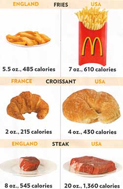 food-portions-in-us-vs-europe2
